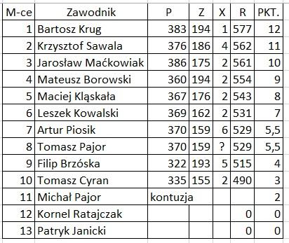 mk_mezczyzni_czerwiec